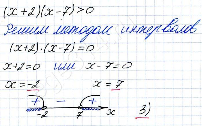 Укажите решение неравенства (х + 2)(х – 7) > 0