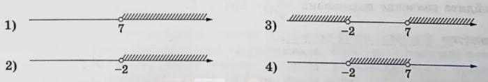 Укажите решение неравенства (х + 2)(х – 7) 0