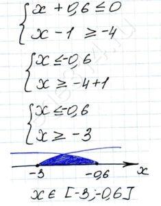 Укажите решение системы неравенств х+0,6=0 x-1=-4