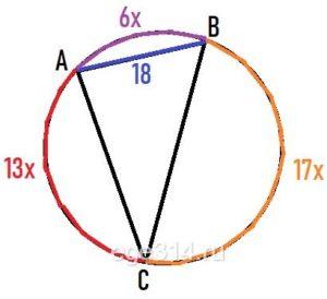 Вершины треугольника делят описанную около него окружность на три дуги