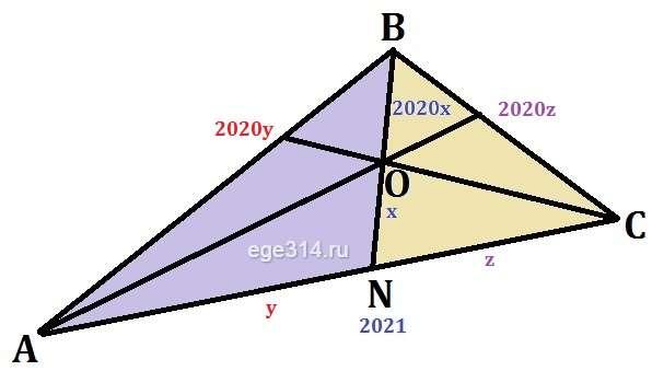 Точка пересечения биссектрис делит одну из биссектрис треугольника в отношении 20201