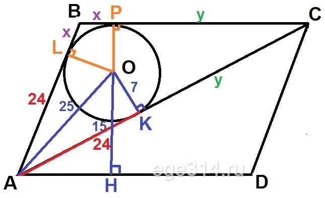 Решение №1142 В параллелограмме АВСD проведена диагональ АС. Точка O является центром окружности ...