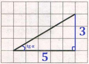 На клетчатой бумаге с размером клетки 1х1 изображён угол. Найдите тангенс этого угла.