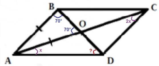 Решение №1322 Диагонали параллелограмма ABCD пересекаются в точке O, AB = AO ...