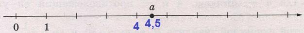 Решение №1311 На координатной прямой отмечено число a. Какое из утверждений относительно этого числа является верным?