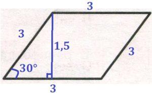 Периметр ромба равен 12, а один из углов равен 30°.