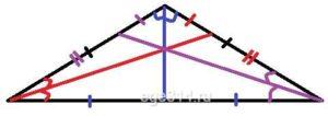 Любая биссектриса равнобедренного треугольника является его медианой.