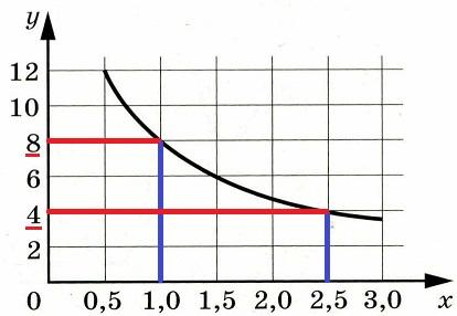 Решение №1237 Мощность отопителя в автомобиле регулируется дополнительным сопротивлением.