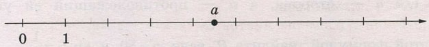 На координатной прямой отмечено число a. Какое из утверждений относительно этого числа является верным