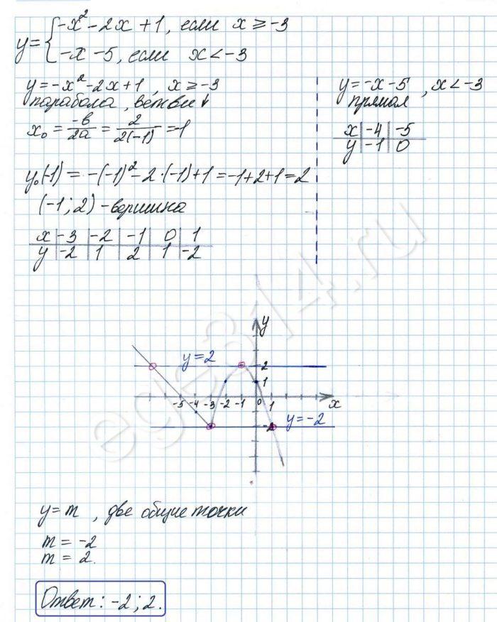 Постройте график функции и определите, при каких значениях m прямая у = m имеет с графиком ровно две общие точки.