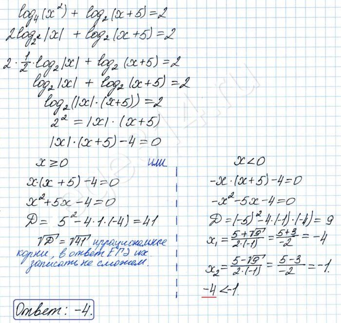 Решите уравнение log4(x2) + log2(x + 5) = 2