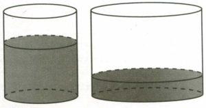 В цилиндрическом сосуде уровень жидкости достигает 25 см.