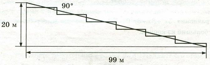 Земледелец решил устроить террасы на своём участке (см. рисунок ниже), чтобы выращивать рис, пшено или кукурузу.