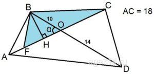 В четырёхугольнике АВСD диагонали пересекаются в точке O под углом α.
