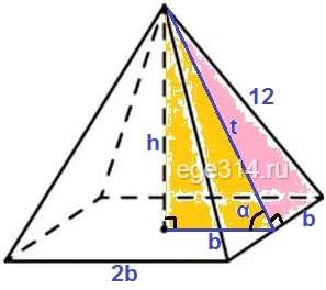 В правильной четырехугольной пирамиде боковое ребро равно 12