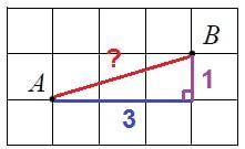 На клетчатой бумаге с размером клетки 1×1 отмечены точки A и B.