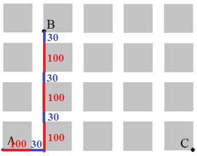 Решение №1543 На плане одного из районов города клетками изображены кварталы, каждый из которых имеет форму квадрата ...