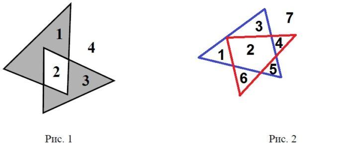 Решение №1482 На рис. 1 изображены два треугольника. Они разбивают плоскость на четыре части ...