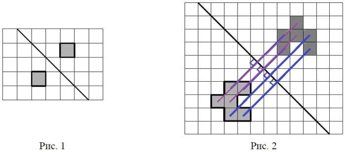 Решение №1483 На рис. 1 на клетчатой бумаге изображены фигуры, симметричные относительно изображённой прямой.