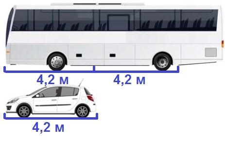 Решение №1478 На рисунке изображены автобус и автомобиль. Длина автомобиля равна 4,2 м.
