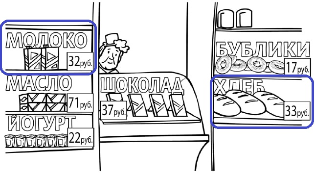Рассмотри рисунок и ответь на вопрос: сколько рублей сдачи получит покупатель