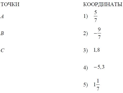 Установите соответствие между точками и их координатами.