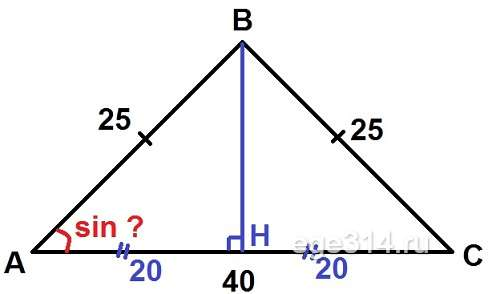 Решение №1496 Дан треугольник ABC. Известно, что AB = BC = 25, AC = 40.