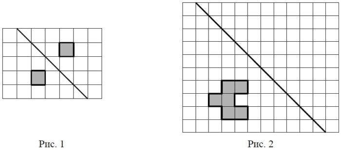 На рис. 1 на клетчатой бумаге изображены фигуры, симметричные относительно изображённой прямой.