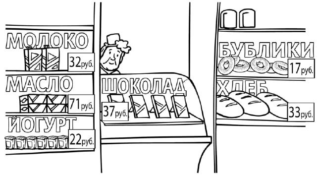 Рассмотри рисунок и ответь на вопрос сколько рублей сдачи получит покупатель