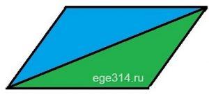 1) Диагональ параллелограмма делит его на два равных треугольника.