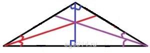 Решение №1596 Какое из следующих утверждений верно? 1) Диагонали прямоугольника точкой пересечения делятся пополам.