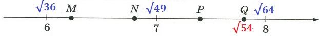 Решение №1593 На координатной прямой отмечены точки М, Н, Р, Q.