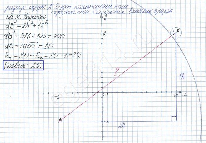 Какой наименьший радиус может иметь окружность с центром в точке А(–9; –6)