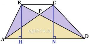 В трапеции АВСD с основаниями АD и ВС диагонали пересекаются в точке Р.