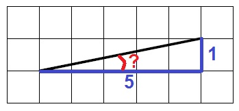 Решение №1627 На клетчатой бумаге с размером клетки 1×1 изображён острый угол.