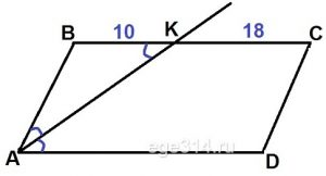 Биссектриса угла А параллелограмма АВСD пересекает сторону ВС в точке К.