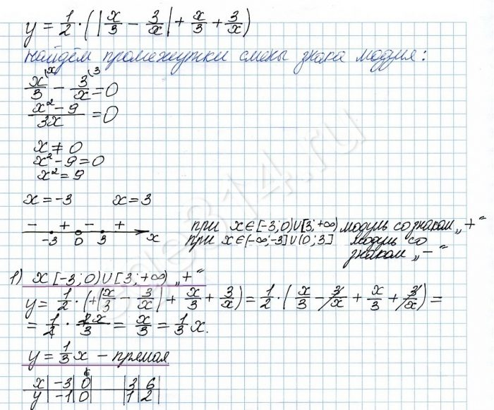 Постройте график функцииy=1/2*( | x/3-3/x|+x/3+3/x | )