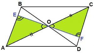 Через точку О пересечения диагоналей параллелограмма АВСD проведена прямая