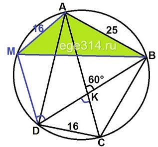 Четырёхугольника ABCD со сторонами AB = 25 и CD = 16 вписан в окружность.