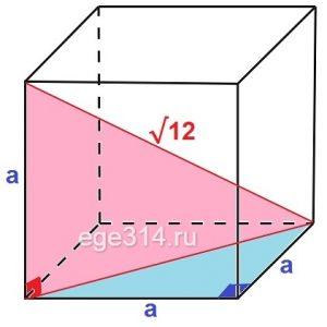 Диагональ куба равна √12. Найдите его объём.