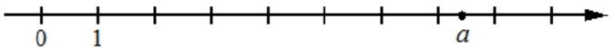 На координатной прямой отмечено число а. Какое из утверждений для этого числа является верным