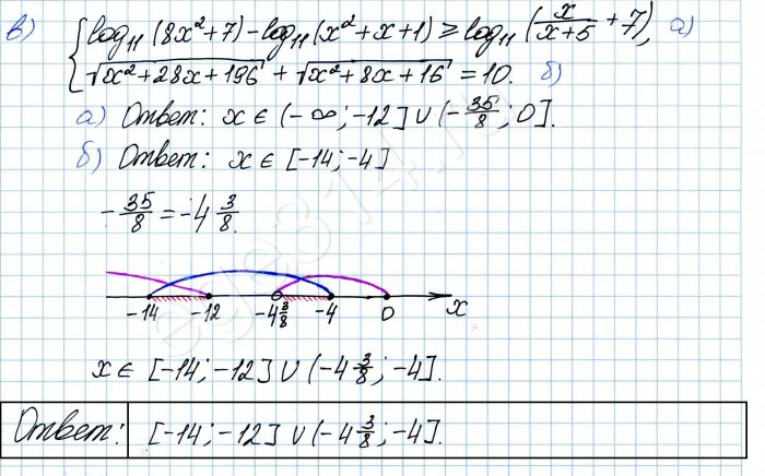 Решите систему log11(8x^2+7)-log11(x^2+x+1)=log11(x(x+5)+7) √(x^2+28x+196)+√(x^2+8x+16)=10