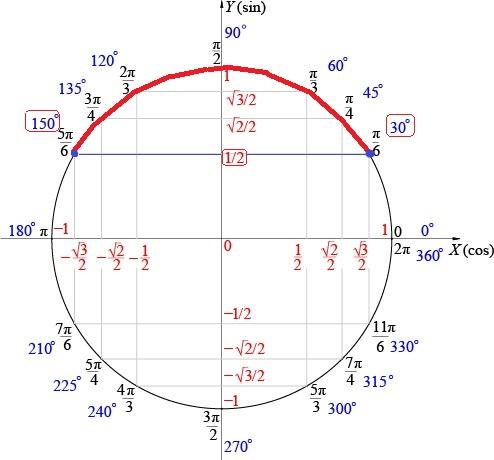 Решение №1880 Очень лёгкий заряженный металлический шарик зарядом 𝑞=5∙10^−6 Кл скатывается по гладкой наклонной плоскости.