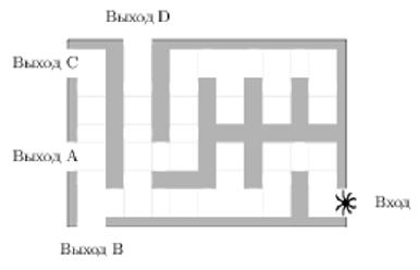 На рисунке изображён лабиринт. Паук заползает в лабиринт в точке «Вход».