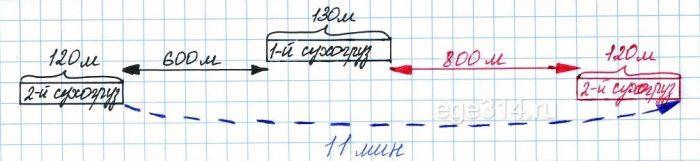 По морю параллельными курсами в одном направлении следуют два сухогруза: первый длиной 130 метров, второй – длиной 120 метров.