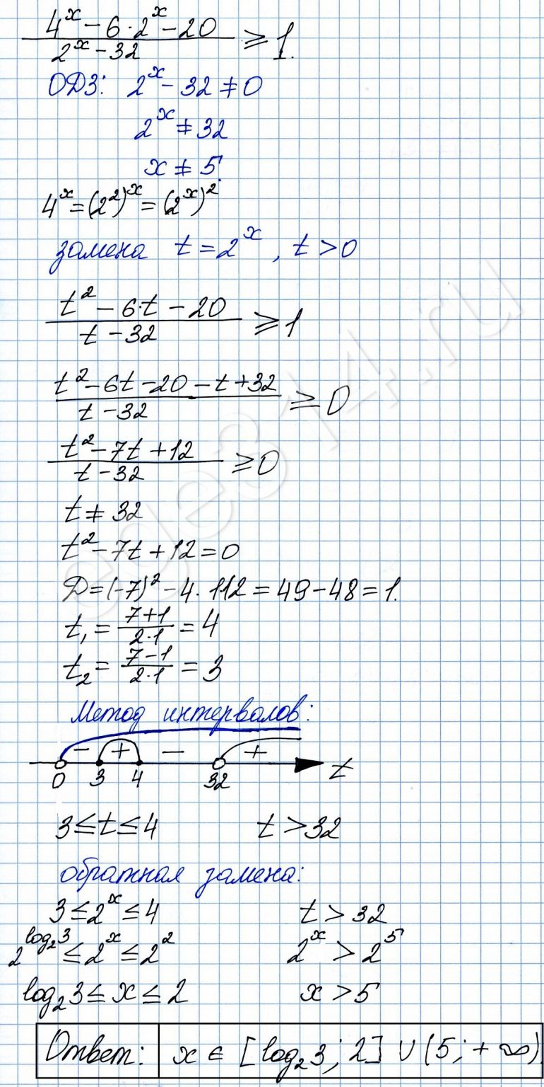 Решение №1921 Решите неравенство (4^x-6*2^x-20)/(2^x-32)>=1
