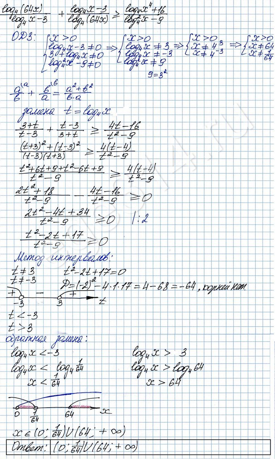 Решение №1924 Решите неравенство log4 (64𝑥)/ (log4 𝑥 − 3) + (log4 𝑥 − 3)/log4 (64𝑥) >= (log4 𝑥^4 + 16)/(log^2 4 𝑥 − 9).