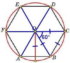 Чему равна сторона правильного шестиугольника, вписанного в окружность, радиус которой равен 39.