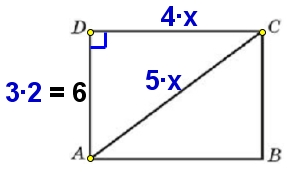 Сторона прямоугольника относится к его диагонали, как 45, а другая сторона равна 6. Найдите площадь прямоугольника.