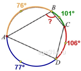 Стороны 𝐴𝐵, 𝐵𝐶, 𝐶𝐷 и 𝐴𝐷 четырёхугольника 𝐴𝐵𝐶𝐷 стягивают дуги описанной окружности, градусные величины которых равны соответственно 76°, 101°, 106°, 77°. Найдите угол 𝐴𝐵𝐶. Ответ дайте в градусах.